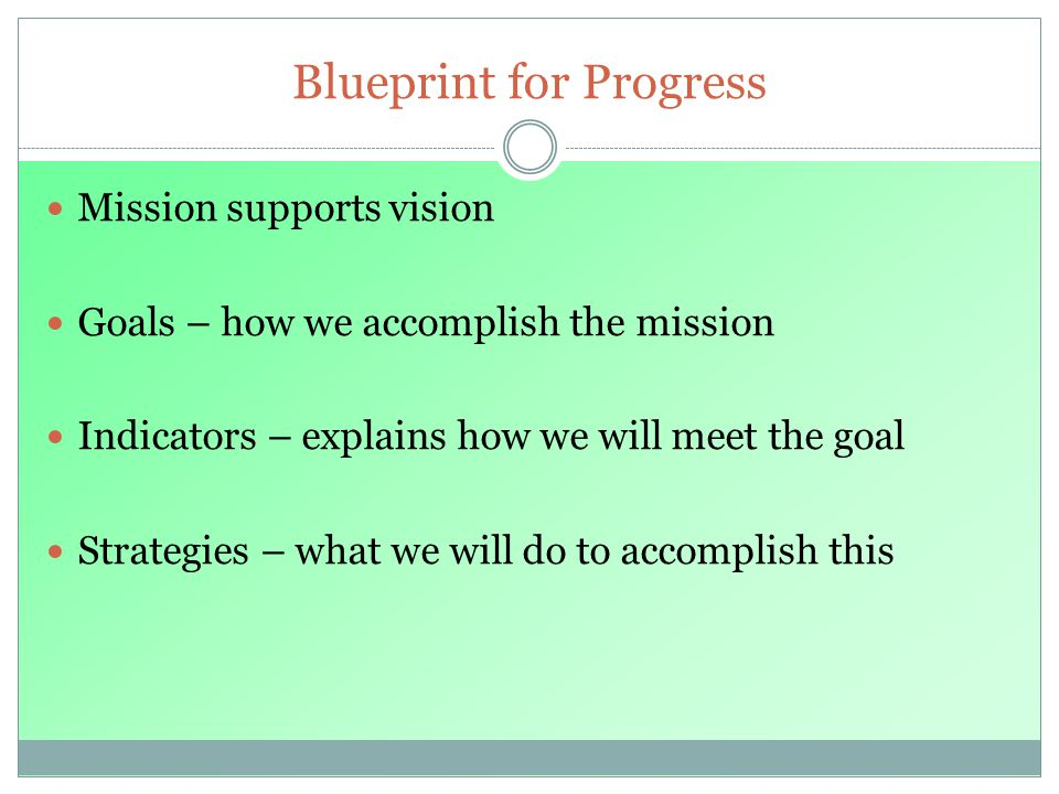 Blueprint for Progress Mission supports vision Goals – how we accomplish the mission Indicators – explains how we will meet the goal Strategies – what we will do to accomplish this