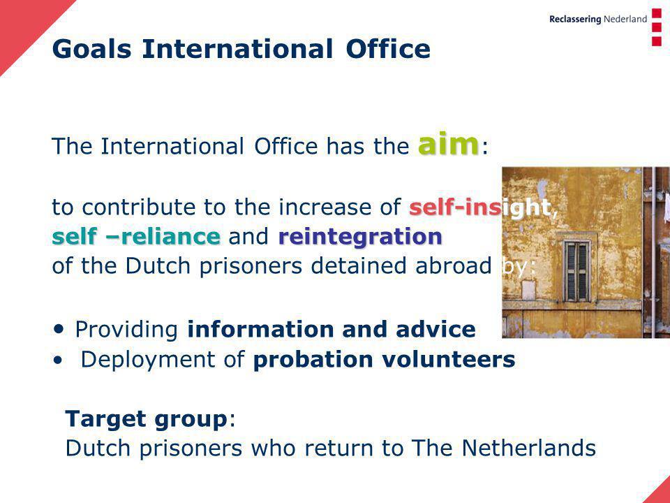 International Office – Dutch Probation Service Limit damages detention Promote reflection on criminal behaviour Prepare return to The Netherlands
