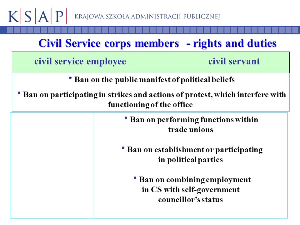 Civil Service corps members - rights and duties Civil Service corps members - rights and duties Ban on the public manifest of political beliefs Ban on