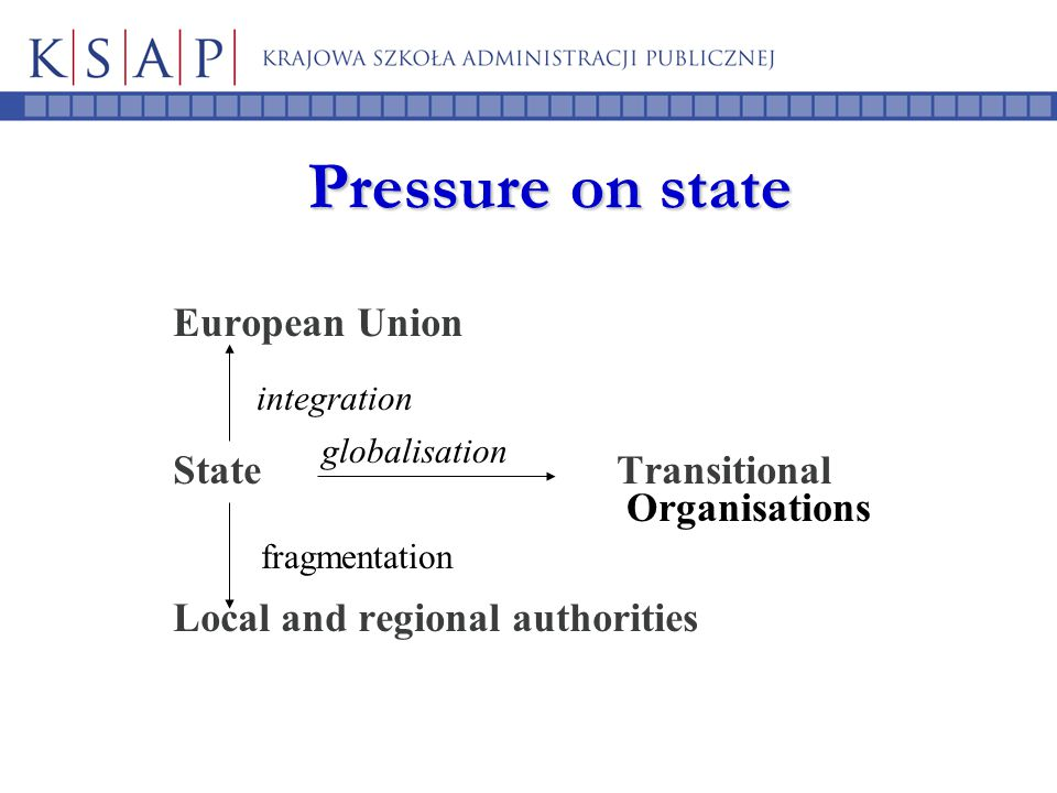 Pressure on state European Union State Transitional Local and regional authorities globalisation integration fragmentation Organisations