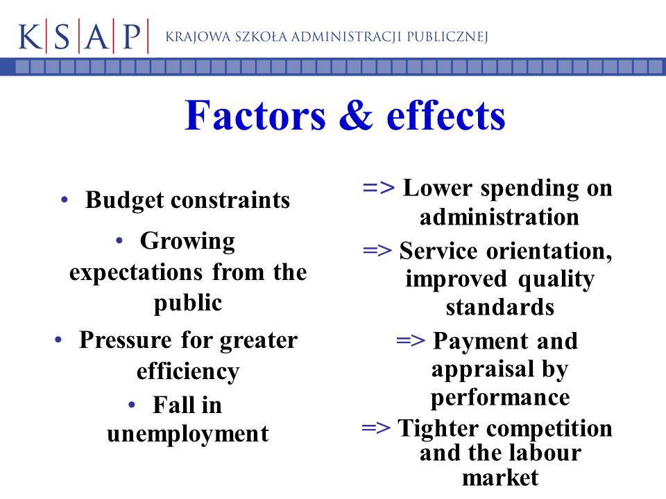 Factors & effects Budget constraints Growing expectations from the public Pressure for greater efficiency Fall in unemployment => Lower spending on ad