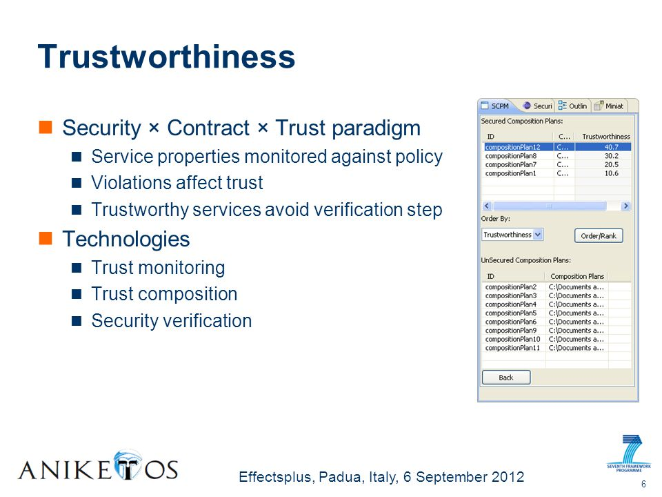 Effectsplus, Padua, Italy, 6 September 2012 Trustworthiness Security × Contract × Trust paradigm Service properties monitored against policy Violations affect trust Trustworthy services avoid verification step Technologies Trust monitoring Trust composition Security verification 6