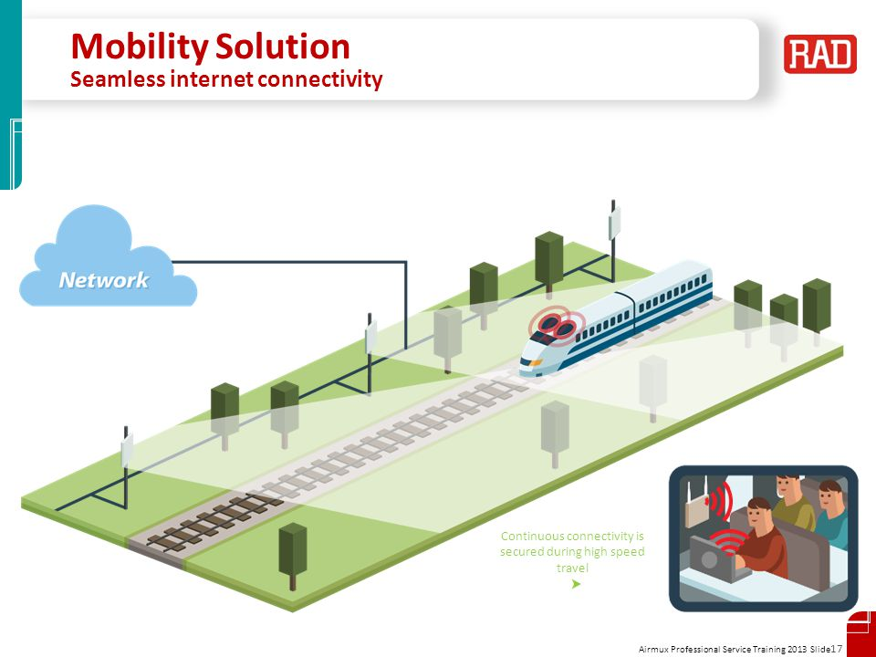 Airmux Professional Service Training 2013 Slide 17 Mobility Solution Seamless internet connectivity Continuous connectivity is secured during high spe
