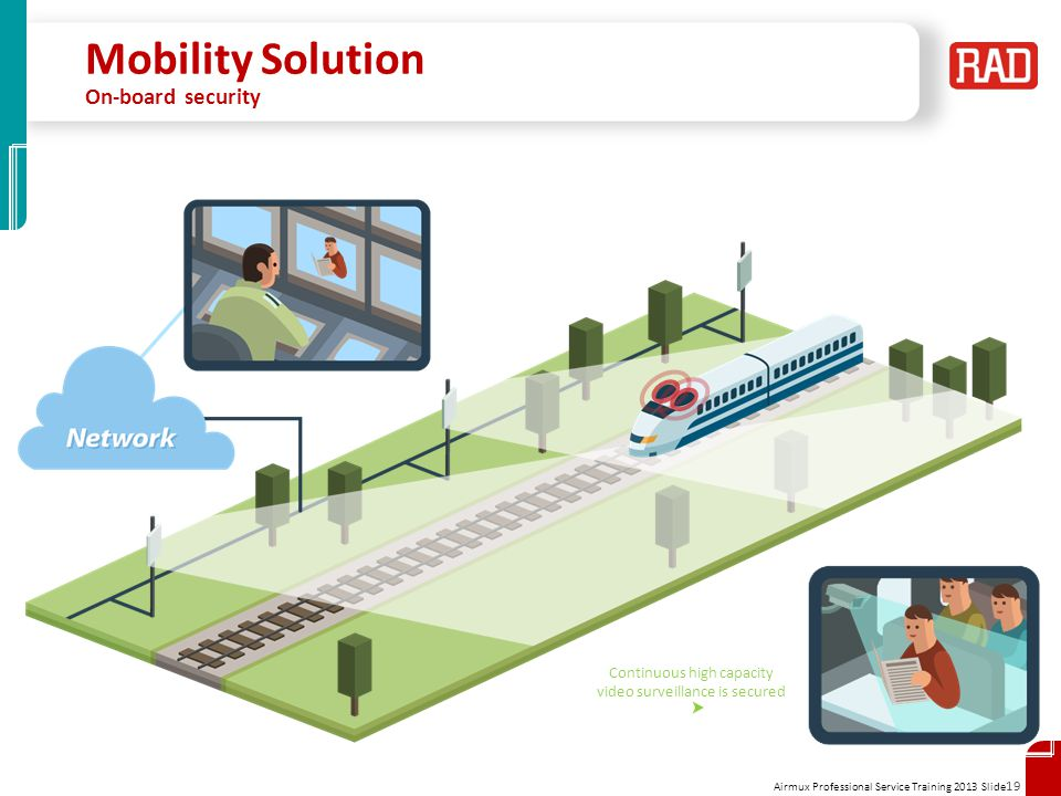 Airmux Professional Service Training 2013 Slide 19 Mobility Solution On-board security Continuous high capacity video surveillance is secured