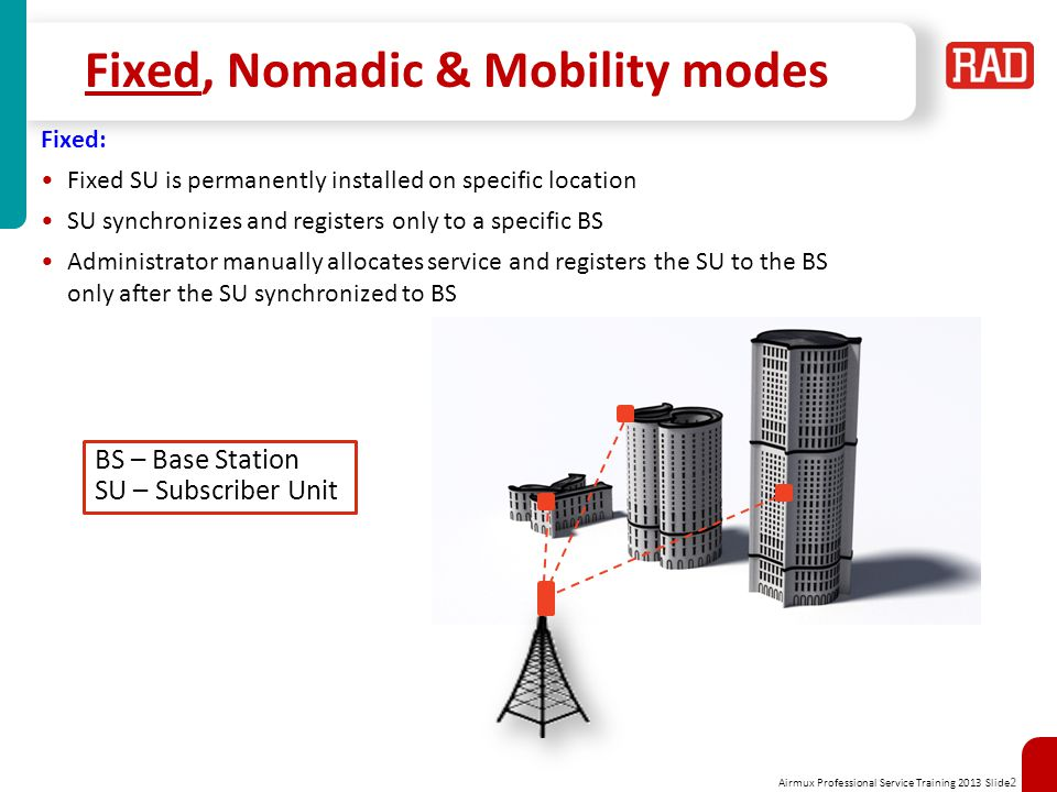 Airmux Professional Service Training 2013 Slide 2 Fixed, Nomadic & Mobility modes Fixed: Fixed SU is permanently installed on specific location SU syn