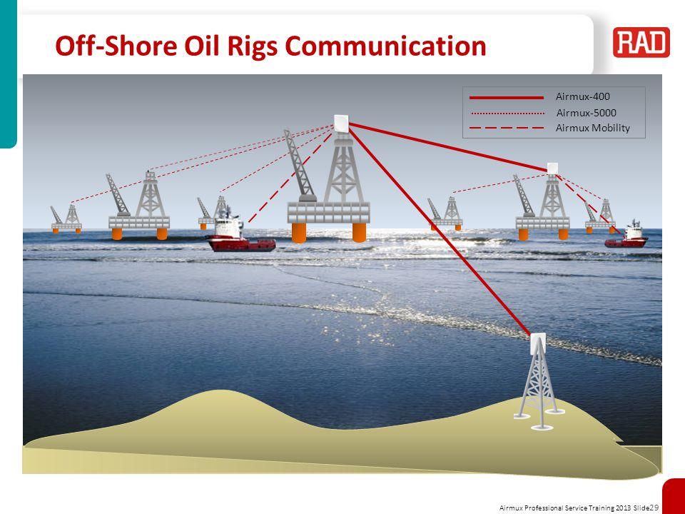 Airmux Professional Service Training 2013 Slide 29 Off-Shore Oil Rigs Communication Airmux-400 Airmux-5000 Airmux Mobility