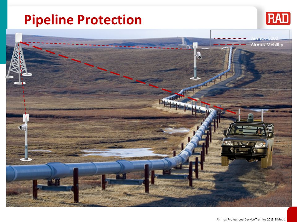 Airmux Professional Service Training 2013 Slide 31 Pipeline Protection Airmux- 5000 Airmux Mobility