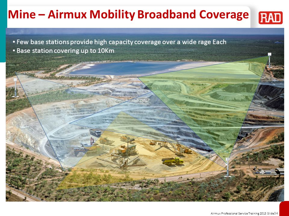 Airmux Professional Service Training 2013 Slide 34 Mine – Airmux Mobility Broadband Coverage Few base stations provide high capacity coverage over a w