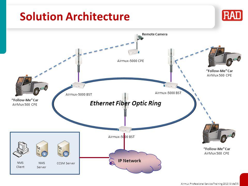 Airmux Professional Service Training 2013 Slide 56 Solution Architecture NMS Server NMS Client CCSM Server Airmux-5000 BST Airmux-5000 CPE Remote Came