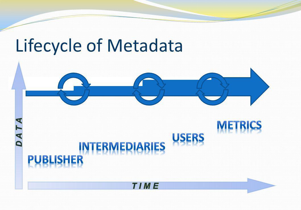 Lifecycle of Metadata