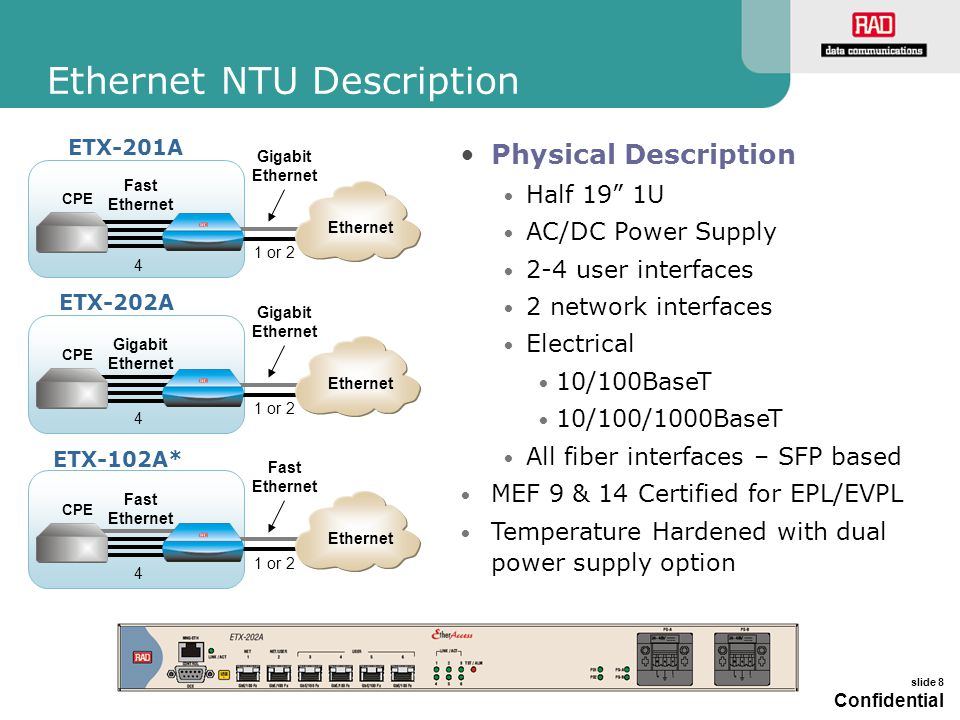 slide 19 Confidential Resiliency – Link Protection Link Aggregation (802.3ad) based Both uplink redundant ports connected to a single upstream device Both uplinks are considered as a single logical entity Dual homing Uplink redundant ports are connected to two different upstream devices Network switch over is performed by control protocol such as STP (Ethernet) or RSVP-TE (VPLS/MPLS) Gigabit Ethernet CPE 1 or 4 PSN Single homing Gigabit Ethernet CPE 1 or 4 PSN Dual homing Switch criteria: Loss Of Signal (LOS) indication Manual
