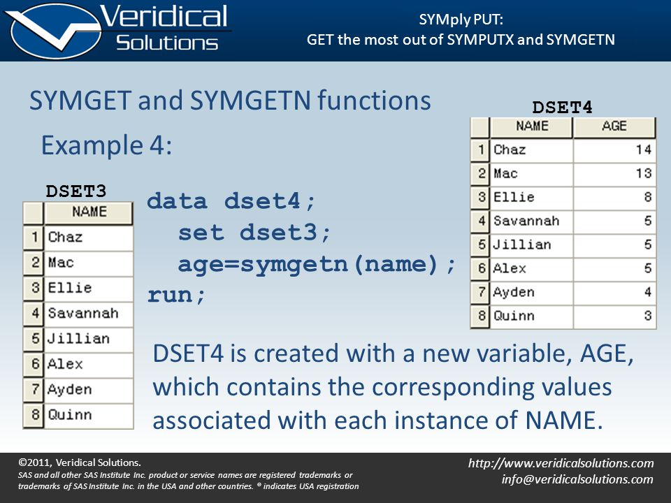 http://www.veridicalsolutions.com info@veridicalsolutions.com SYMply PUT: GET the most out of SYMPUTX and SYMGETN SYMGET and SYMGETN functions Example