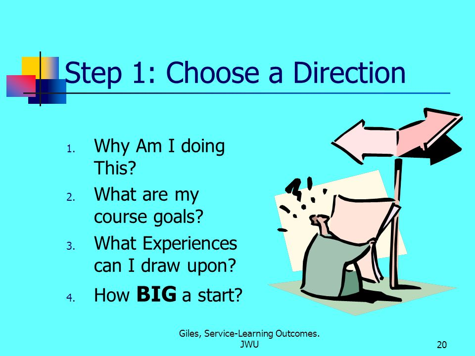 Giles, Service-Learning Outcomes. JWU20 Step 1: Choose a Direction 1.
