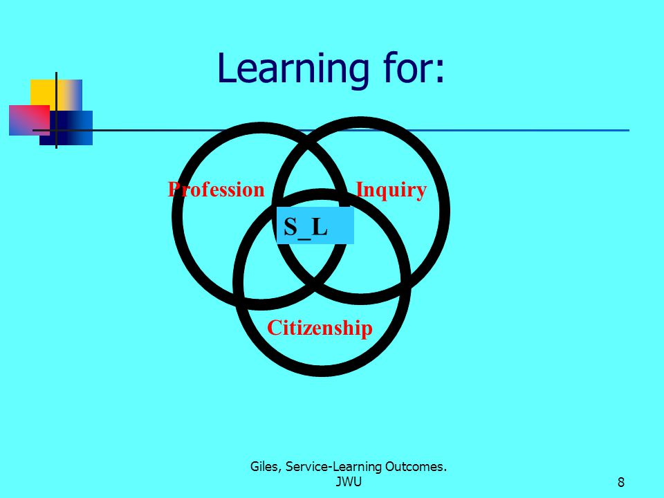 Giles, Service-Learning Outcomes.JWU19 The Six Steps 1.