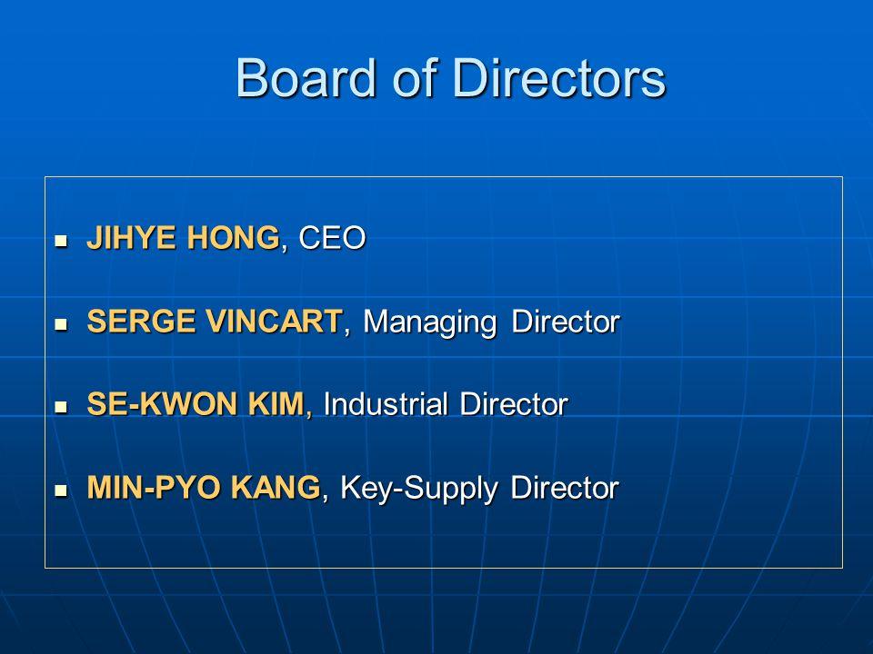 Board of Directors JIHYE HONG, CEO JIHYE HONG, CEO SERGE VINCART, Managing Director SERGE VINCART, Managing Director SE-KWON KIM, Industrial Director SE-KWON KIM, Industrial Director MIN-PYO KANG, Key-Supply Director MIN-PYO KANG, Key-Supply Director