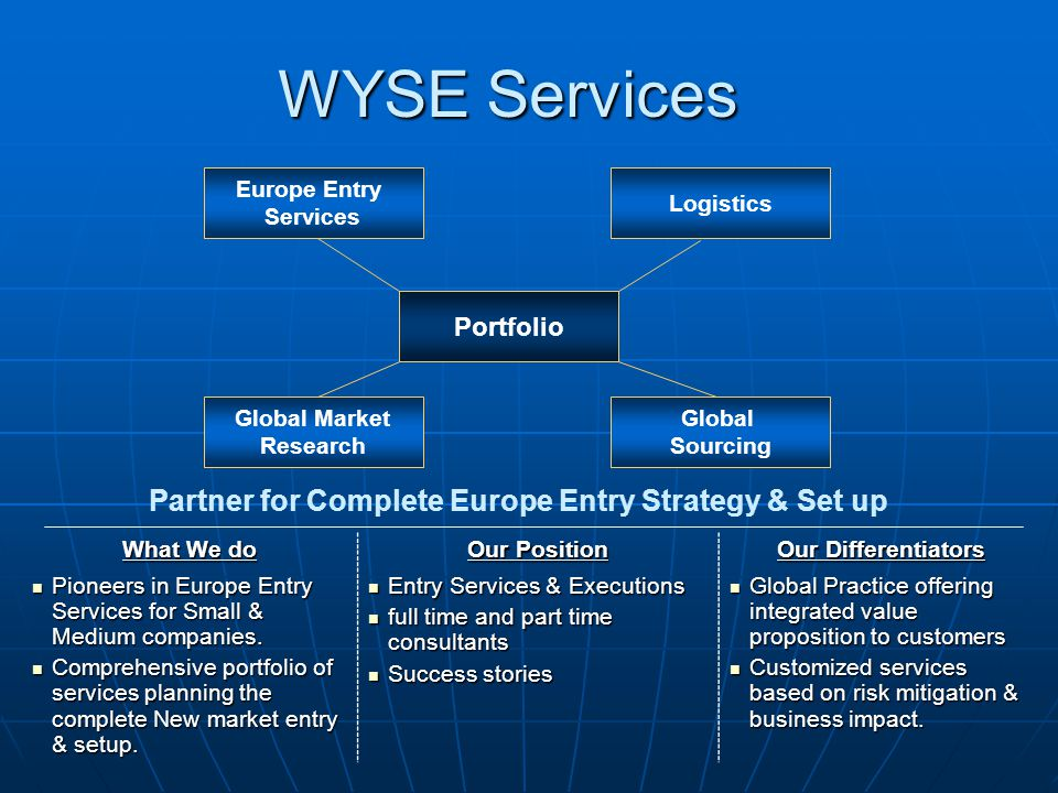 WYSE Services What We do Our Position Our Differentiators Pioneers in Europe Entry Services for Small & Medium companies.