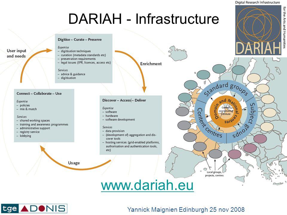 DARIAH - Infrastructure www.dariah.eu Yannick Maignien Edinburgh 25 nov 2008