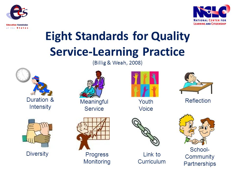 Eight Standards for Quality Service-Learning Practice (Billig & Weah, 2008) Duration & Intensity Meaningful Service Youth Voice Reflection Diversity Progress Monitoring Link to Curriculum School- Community Partnerships