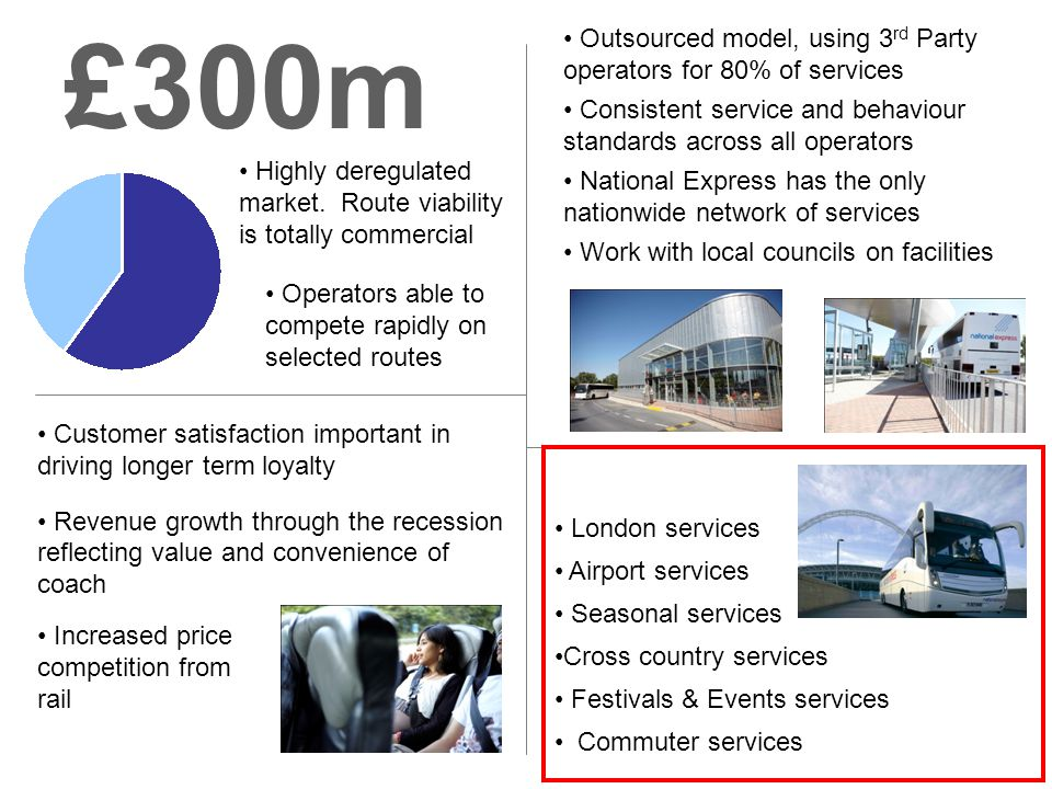 £300m Highly deregulated market. Route viability is totally commercial Operators able to compete rapidly on selected routes Outsourced model, using 3