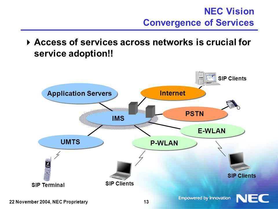 1322 November 2004, NEC Proprietary NEC Vision Convergence of Services Access of services across networks is crucial for service adoption!.