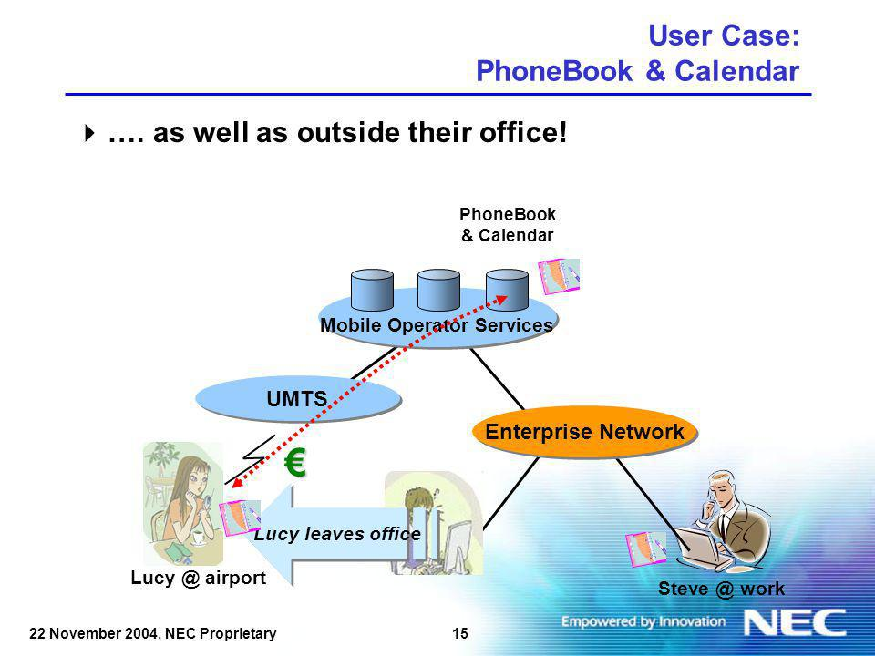 1522 November 2004, NEC Proprietary work User Case: PhoneBook & Calendar ….