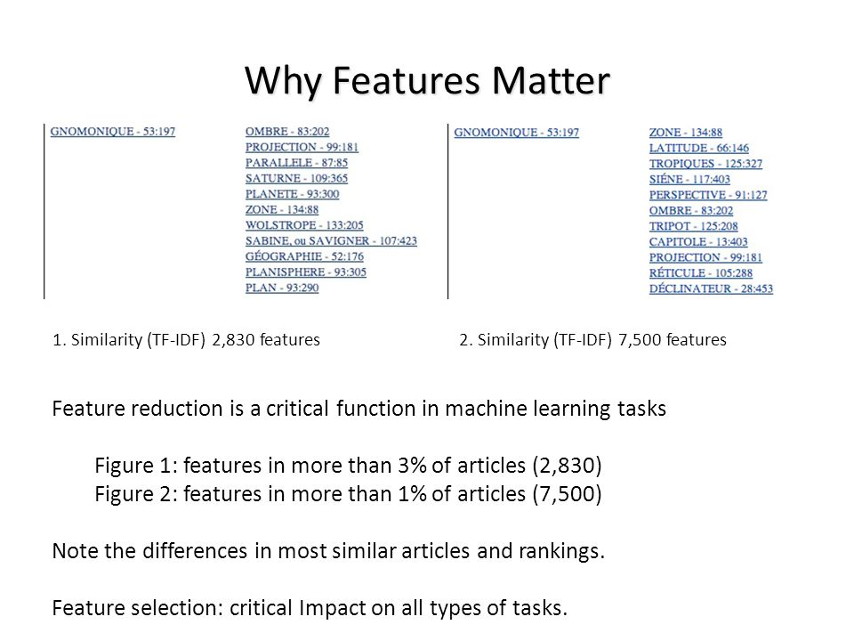 Why Features Matter Feature reduction is a critical function in machine learning tasks Figure 1: features in more than 3% of articles (2,830) Figure 2