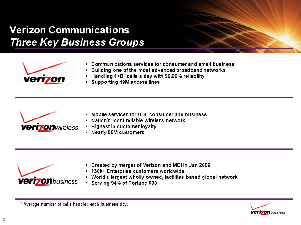 34 Managed IP PBX Managed, premises-based, IP communication solution of a customers IP PBX and surrounding network environments Verizon Business aids the customer in the following areas: Planning, Design, Implementation, On-going operation, and continuous optimization Verizon Business provides procedures, equipment, and defined operational activitiesBenefits: Single-source for expertise System assessment, planning/design, and implementation to ensure converged network success Internal IT resources focused on core business applications