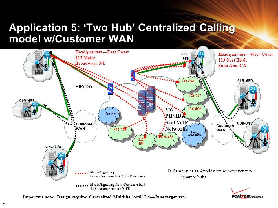 46 Application 5: Two Hub Centralized Calling model w/Customer WAN A 212-559 A 919-456 HeadquartersEast Coast 123 Main; Broadway, NY Customer WAN A 97