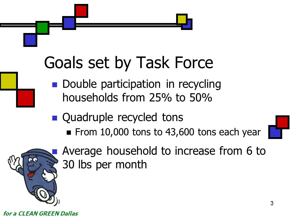 for a CLEAN GREEN Dallas 3 Goals set by Task Force Double participation in recycling households from 25% to 50% Quadruple recycled tons From 10,000 tons to 43,600 tons each year Average household to increase from 6 to 30 lbs per month