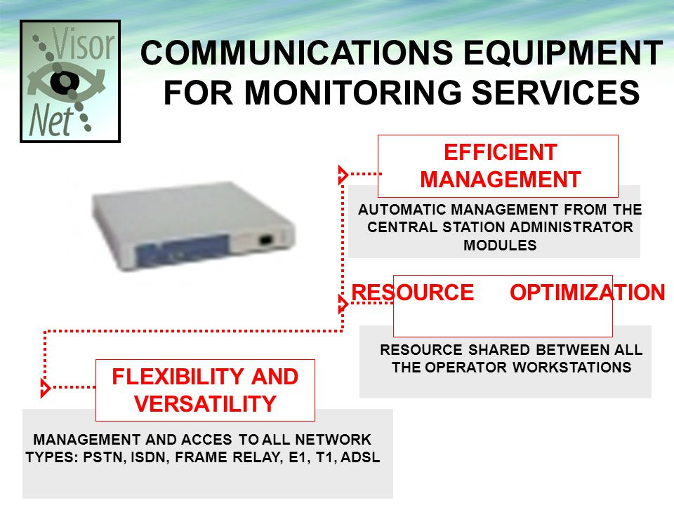 AUTOMATIC MANAGEMENT FROM THE CENTRAL STATION ADMINISTRATOR MODULES COMMUNICATIONS EQUIPMENT FOR MONITORING SERVICES RESOURCE SHARED BETWEEN ALL THE OPERATOR WORKSTATIONS MANAGEMENT AND ACCES TO ALL NETWORK TYPES: PSTN, ISDN, FRAME RELAY, E1, T1, ADSL EFFICIENT MANAGEMENT RESOURCE OPTIMIZATION FLEXIBILITY AND VERSATILITY