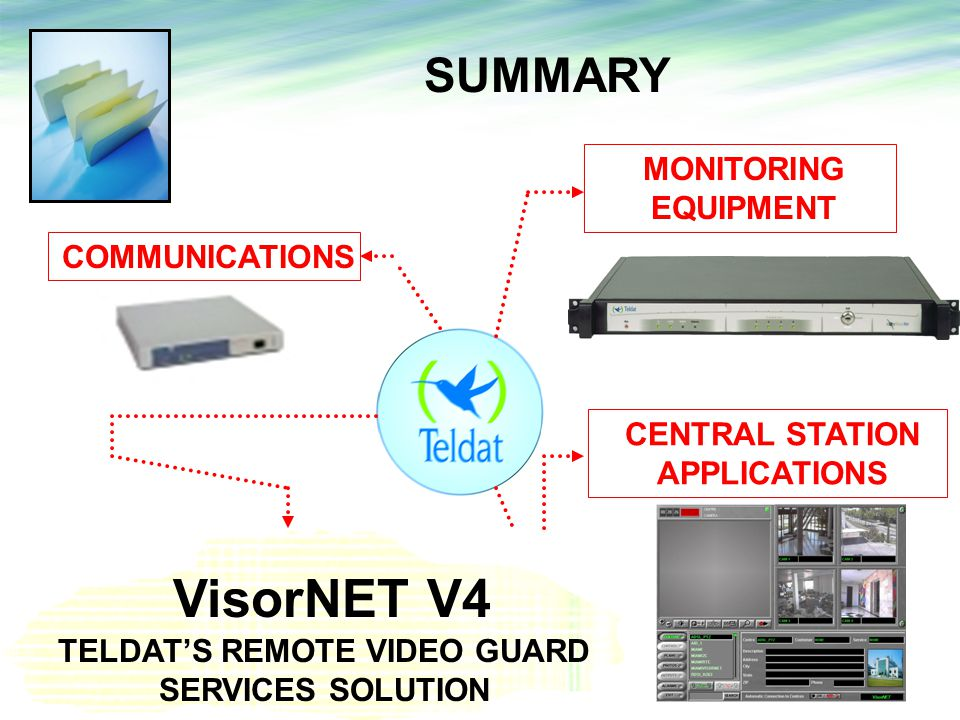 SUMMARY COMMUNICATIONS MONITORING EQUIPMENT CENTRAL STATION APPLICATIONS VisorNET V4 TELDATS REMOTE VIDEO GUARD SERVICES SOLUTION
