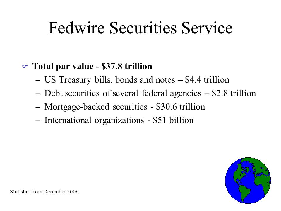 Fedwire Securities Service F Total par value - $37.8 trillion –US Treasury bills, bonds and notes – $4.4 trillion –Debt securities of several federal agencies – $2.8 trillion –Mortgage-backed securities - $30.6 trillion –International organizations - $51 billion Statistics from December 2006
