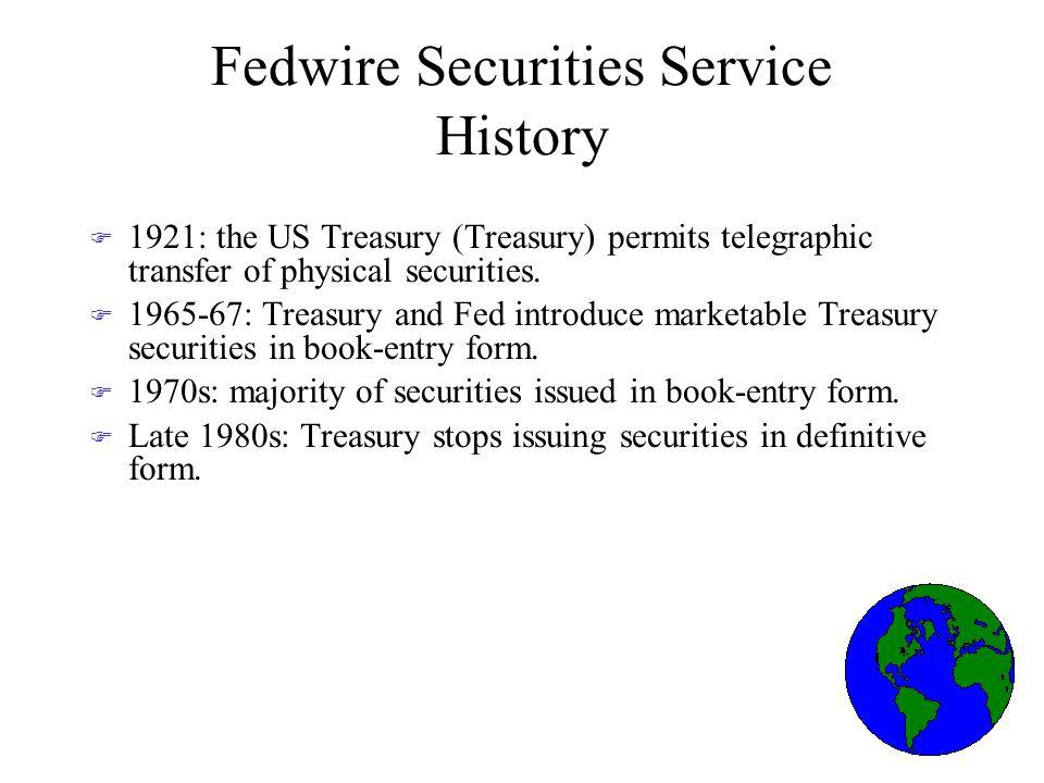 Fedwire Service History Technological Progress Progress continues….