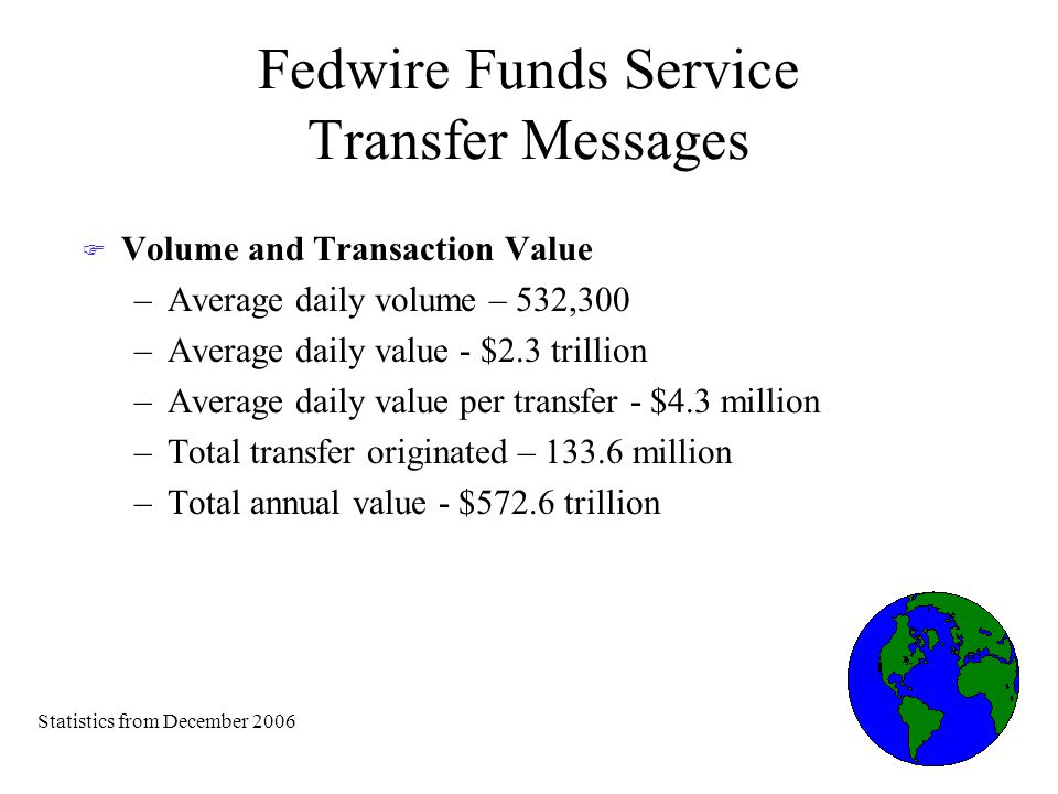 Fedwire Securities Service Transfer Messages F Volume and Transaction Value –Average daily volume - 88,800 –Average daily value - $1.5 trillion –Average daily value per transfer - $16.9 million –Total transfer originated – 22.3 million –Total annual value - $377.3 trillion Statistics from December 2006