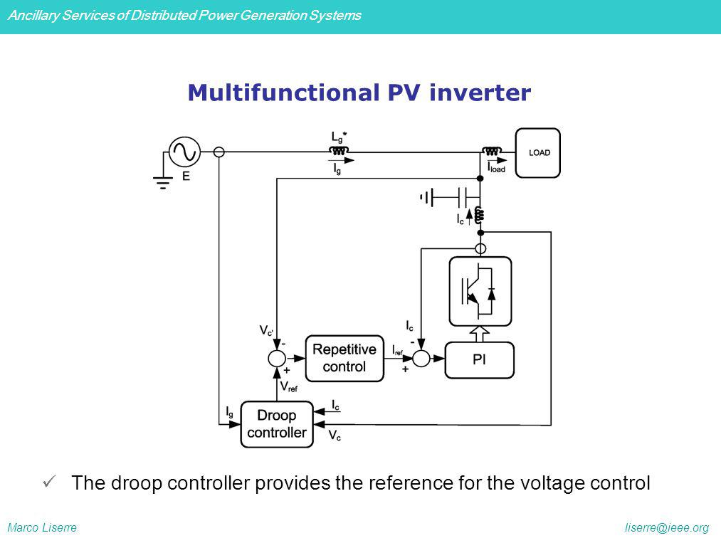 Ancillary Services of Distributed Power Generation Systems Marco Liserre liserre@ieee.org The droop controller provides the reference for the voltage control Multifunctional PV inverter