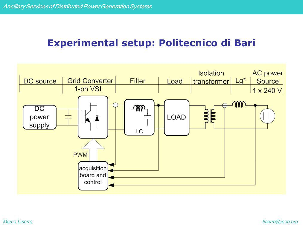 Ancillary Services of Distributed Power Generation Systems Marco Liserre liserre@ieee.org Experimental setup: Politecnico di Bari