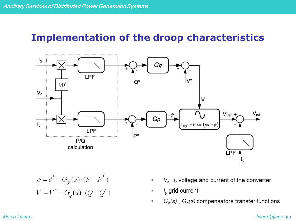 Ancillary Services of Distributed Power Generation Systems Marco Liserre liserre@ieee.org Implementation of the droop characteristics V c, I c voltage and current of the converter I g grid current G p (s), G q (s) compensators transfer functions