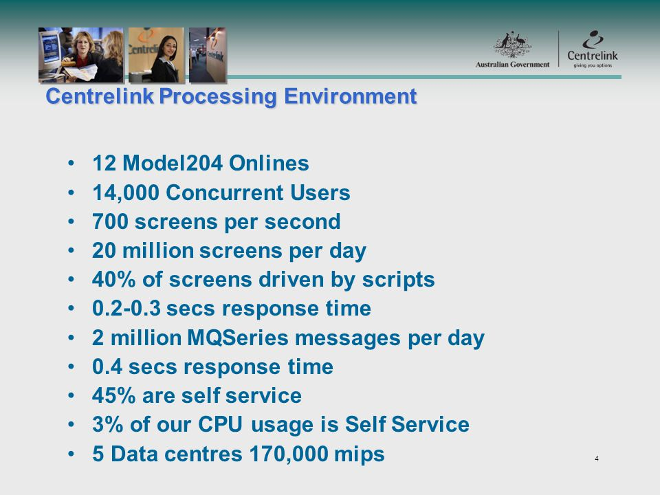 4 Centrelink Processing Environment 12 Model204 Onlines 14,000 Concurrent Users 700 screens per second 20 million screens per day 40% of screens driven by scripts 0.2-0.3 secs response time 2 million MQSeries messages per day 0.4 secs response time 45% are self service 3% of our CPU usage is Self Service 5 Data centres 170,000 mips