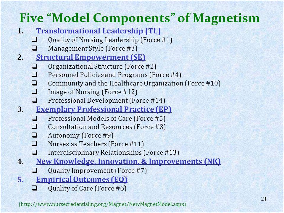 Five Model Components of Magnetism 1.Transformational Leadership (TL)Transformational Leadership (TL) Quality of Nursing Leadership (Force #1) Managem
