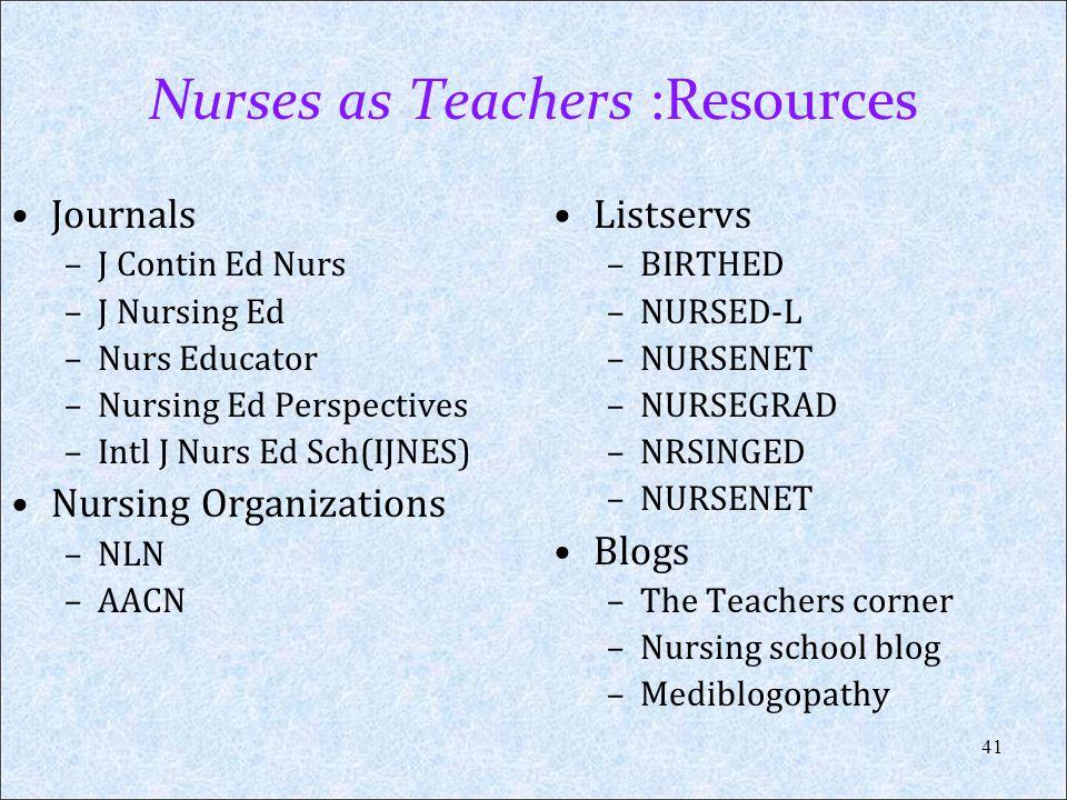 Nurses as Teachers :Resources Journals –J Contin Ed Nurs –J Nursing Ed –Nurs Educator –Nursing Ed Perspectives –Intl J Nurs Ed Sch(IJNES) Nursing Orga