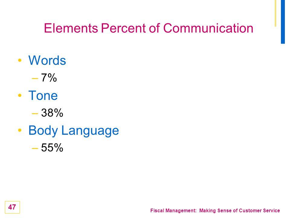 47 Fiscal Management: Making Sense of Customer Service Elements Percent of Communication Words –7% Tone –38% Body Language –55%