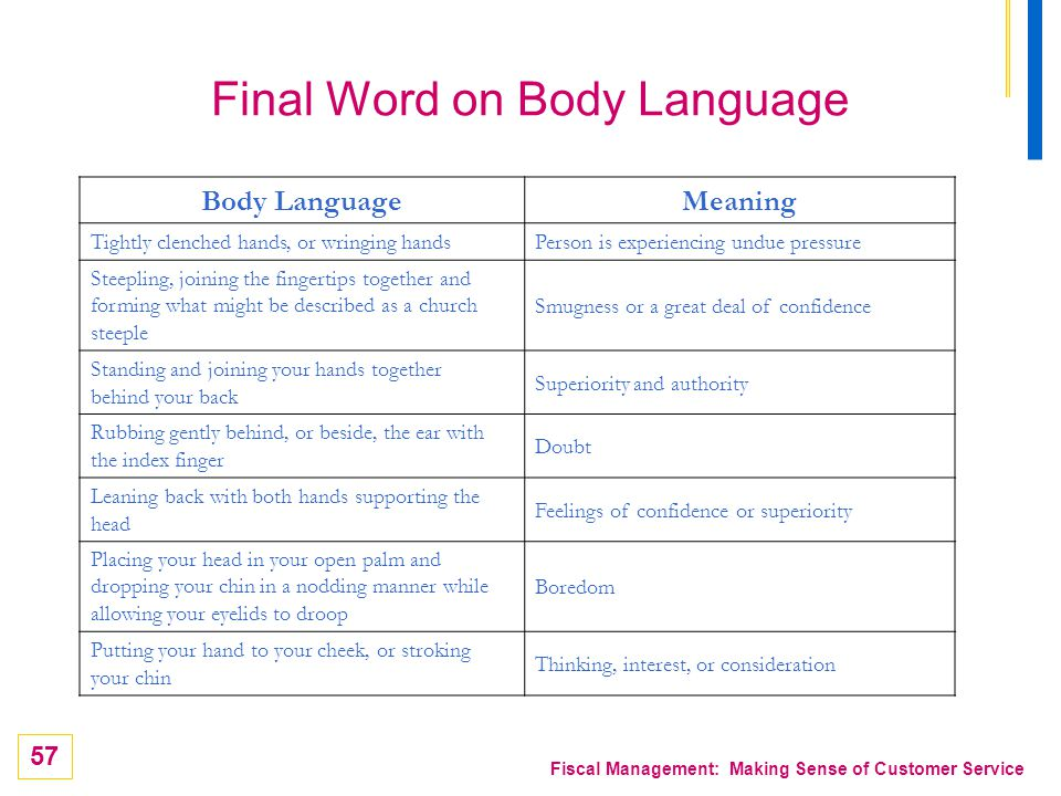 57 Fiscal Management: Making Sense of Customer Service Final Word on Body Language Body LanguageMeaning Tightly clenched hands, or wringing handsPerso