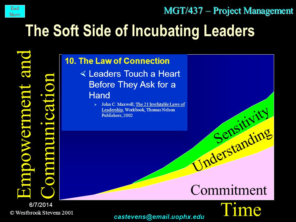 MGT/437 – Project Management © Westbrook Stevens 2001 castevens@email.uophx.edu End Show 6/7/2014 Time The Soft Side of Incubating Leaders Empowerment and Communication Sensitivity Understanding Commitment Calvin Pepper and Craig Stevens Project Management - Maintaining Quality by Communicating, Third International Waste Management Conference, ASQC, Las Vegas, Nevada, 92 10.