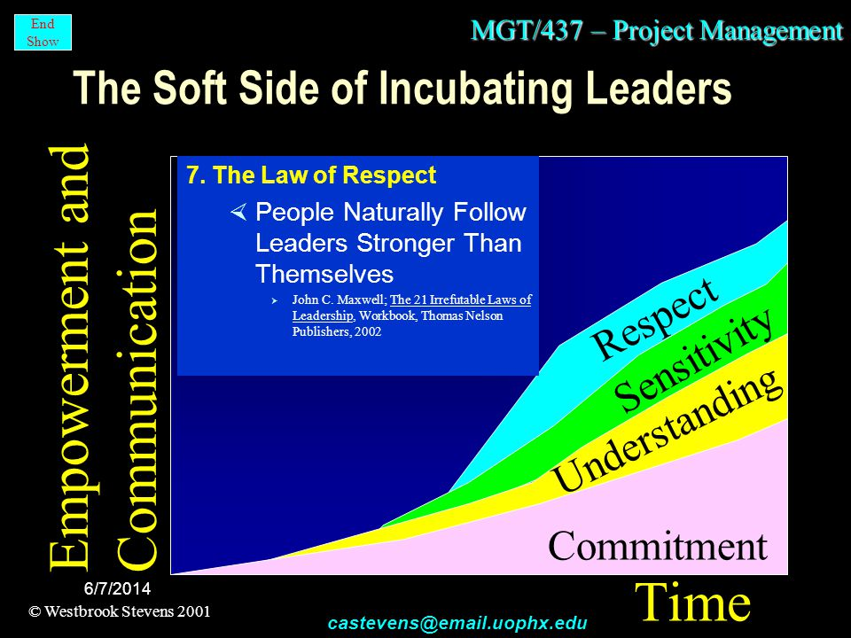 MGT/437 – Project Management © Westbrook Stevens 2001 castevens@email.uophx.edu End Show 6/7/2014 Time Respect The Soft Side of Incubating Leaders Empowerment and Communication Sensitivity Understanding Commitment Calvin Pepper and Craig Stevens Project Management - Maintaining Quality by Communicating, Third International Waste Management Conference, ASQC, Las Vegas, Nevada, 92 7.