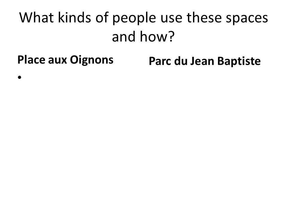 What kinds of people use these spaces and how Place aux Oignons Parc du Jean Baptiste