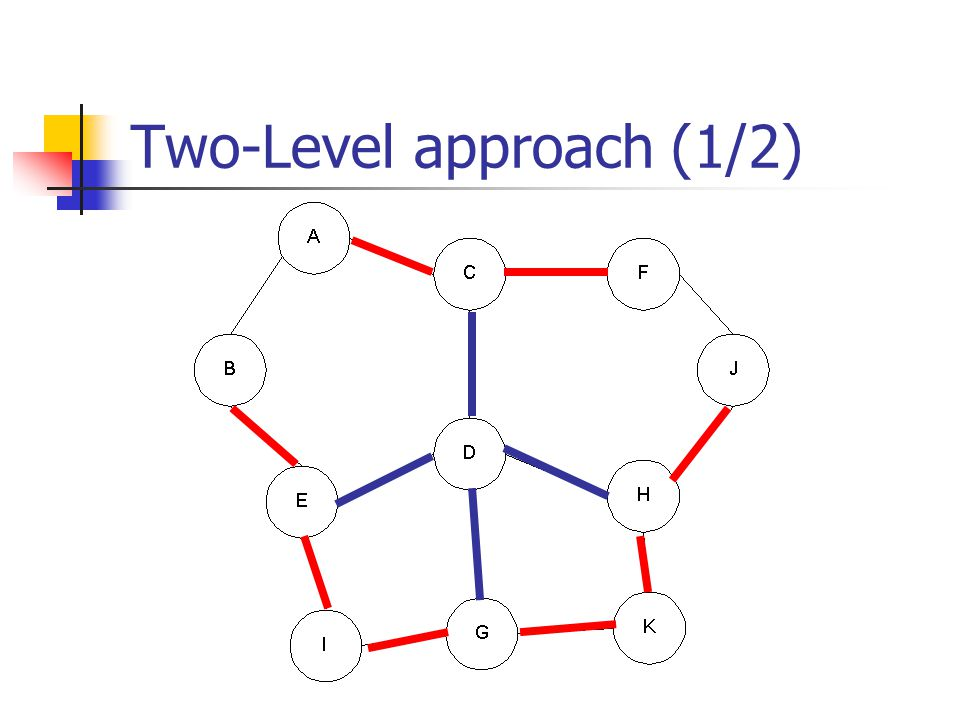 Two-Level approach (2/2) The advantage of Two-Level: Message overhead and the impreciseness will not be as large as maintaining the global state.