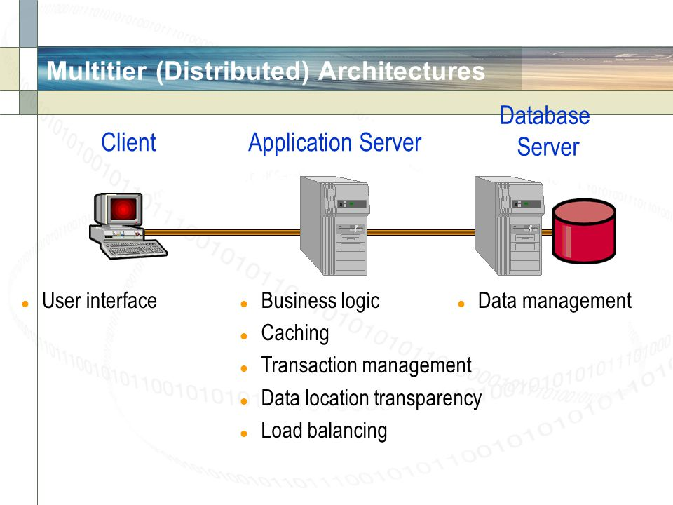 Multitier (Distributed) Architectures Client User interface Data management Application Server Business logic Caching Transaction management Data loca