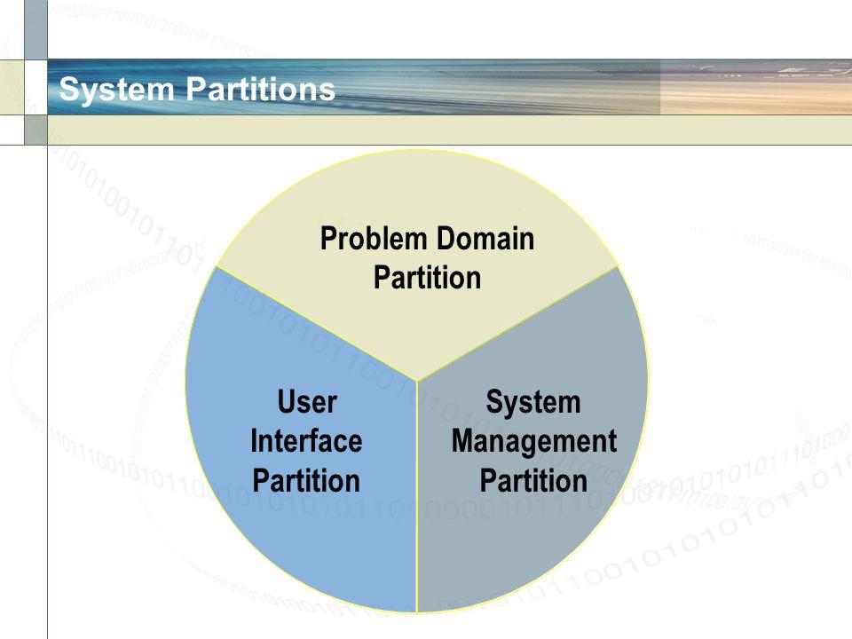 System Partitions Problem Domain Partition User Interface Partition System Management Partition