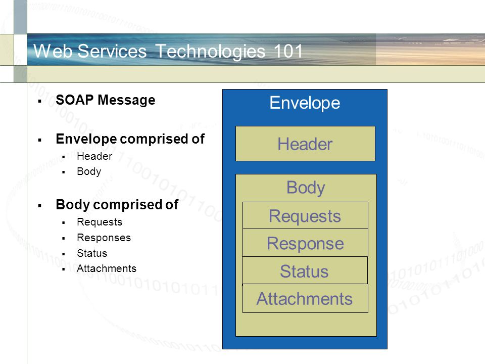 Web Services Technologies 101 SOAP Message Envelope comprised of Header Body Body comprised of Requests Responses Status Attachments Envelope Header B