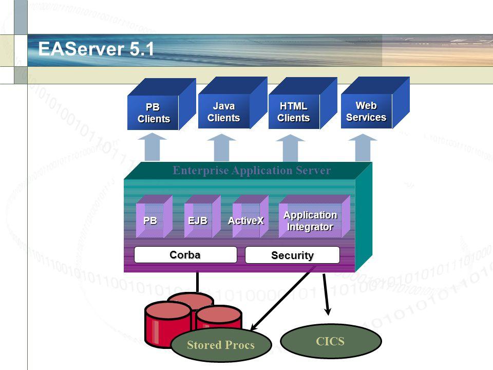 EAServer 5.1 IIOP CICS PB Clients Clients JavaClients HTMLClients Stored Procs PBEJBActiveXApplicationIntegrator Enterprise Application ServerCorba Security Web Services